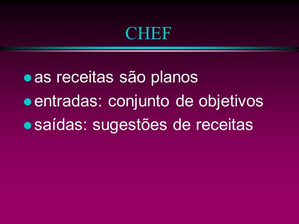 CHEF l estratégia de reparo selecionada através de TOPs l individualização de preditores (predictors) l utilização como índice