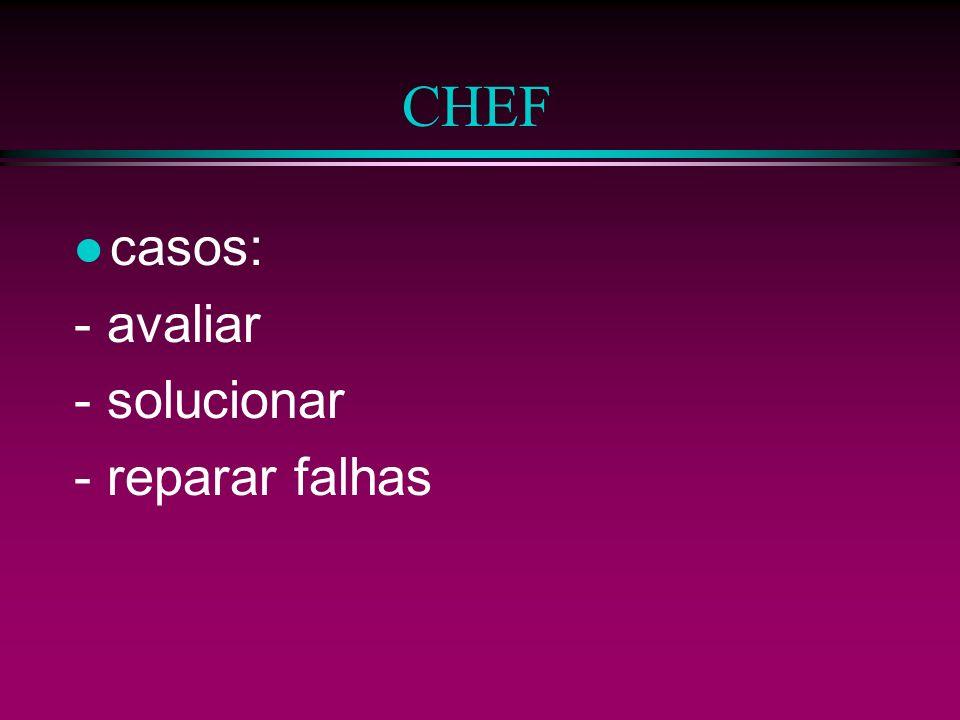 JULIA l restrições gerais: - não repetir ingredientes - o sabor deve ser compatível - refeições nutricionalmente balanceadas