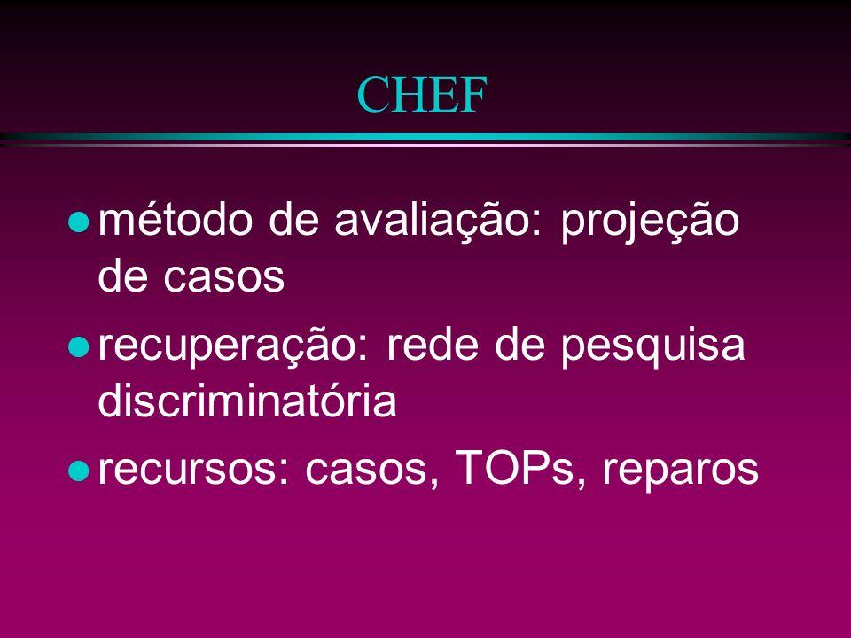 CHEF l indexação: - descrição dos objetivos - priorização de restrições - fatores que causam falhas em potencial