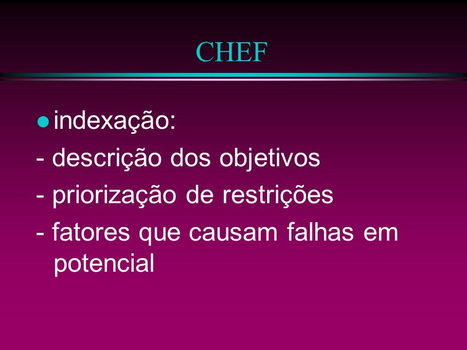 CHEF l adaptação: - reinstanciação - examinador de propósitos especiais - heurística de reparos