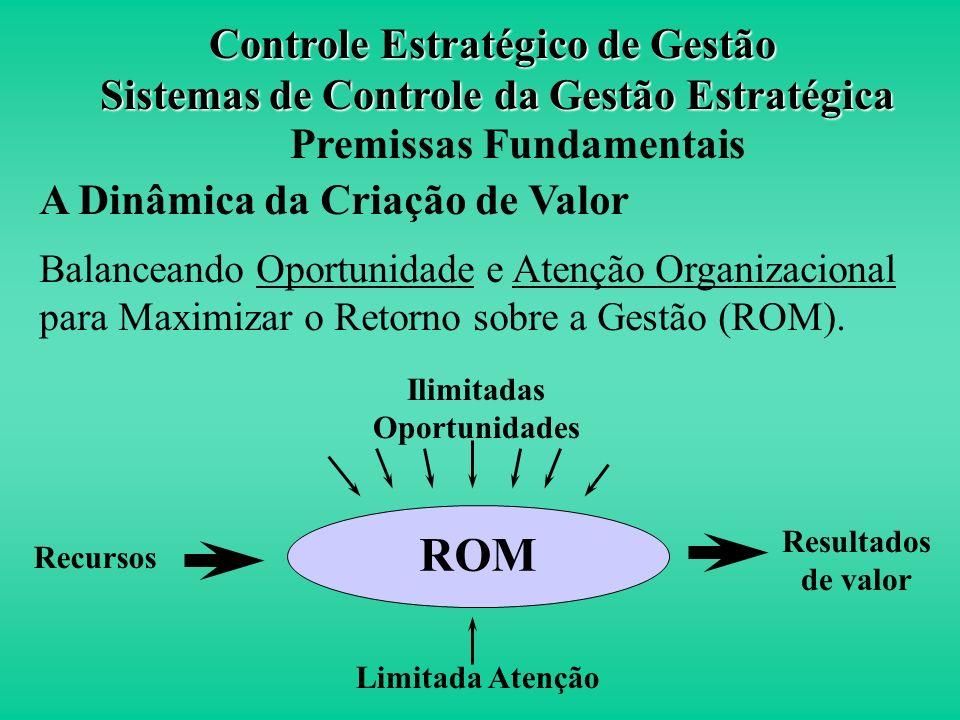 Visão emergente da Estratégia Emergem todo tempo Formulação e implementação conjuntas Formulação ocorre em todos os níveis É um processo Premissas Fun