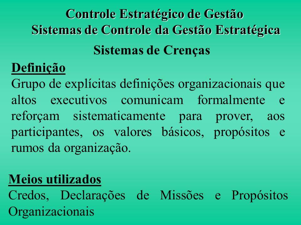 Controle Estratégico de Gestão Sistemas de Controle da Gestão Estratégica A 1ª alavanca de controle de gestão Estratégia de Negócio Valores Essenciais