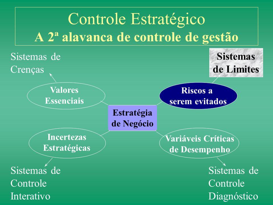 Controle Estratégico de Gestão Vinculação do Contexto Organizacional com os SCG A IDENTIFICAÇÃO PESSOAL DOS ELEMENTOS DA ORGANIZAÇÃO ATRAVÉS DO DESENV