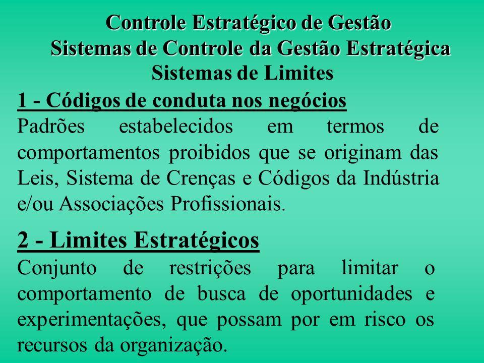 Definição Delineia o aceitável domínio de atividades para a ação dos participantes da organização, definindo limites para o processo de busca de oport