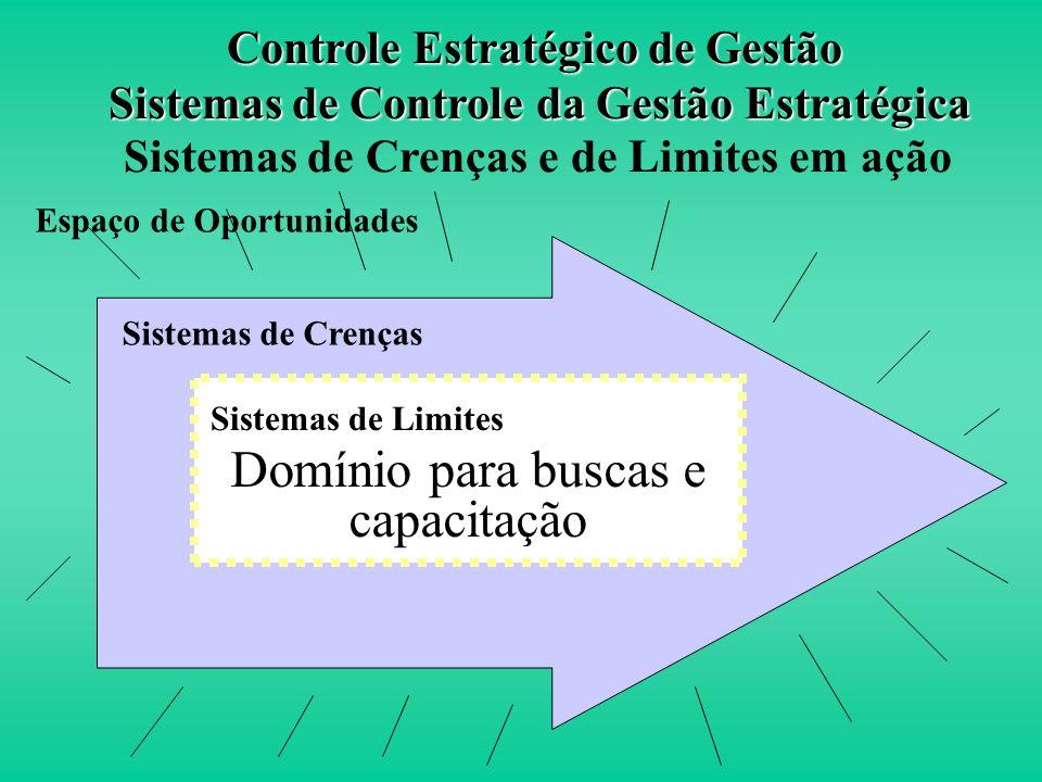 1 - Códigos de conduta nos negócios Padrões estabelecidos em termos de comportamentos proibidos que se originam das Leis, Sistema de Crenças e Códigos