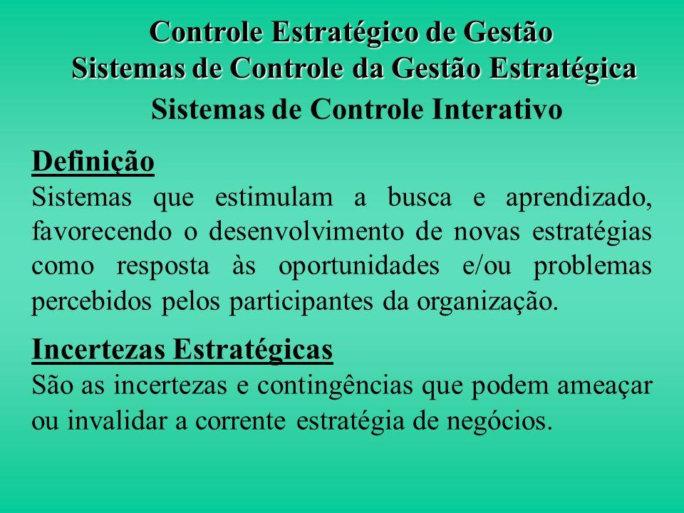 Controle Estratégico A 4ª alavanca de controle de gestão Estratégia de Negócio Valores Essenciais Riscos a serem evitados Incertezas Estratégicas Vari