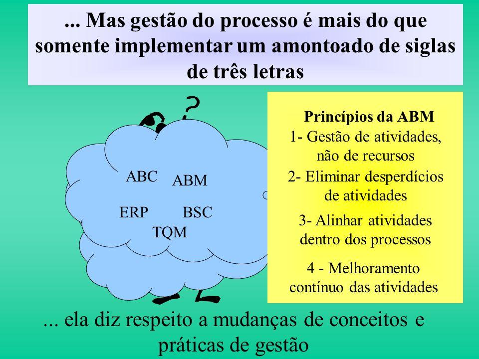 Como a gestão da cadeia de valor difere da administração tradicional ? Administração tradicional Gestão da cadeia de valor