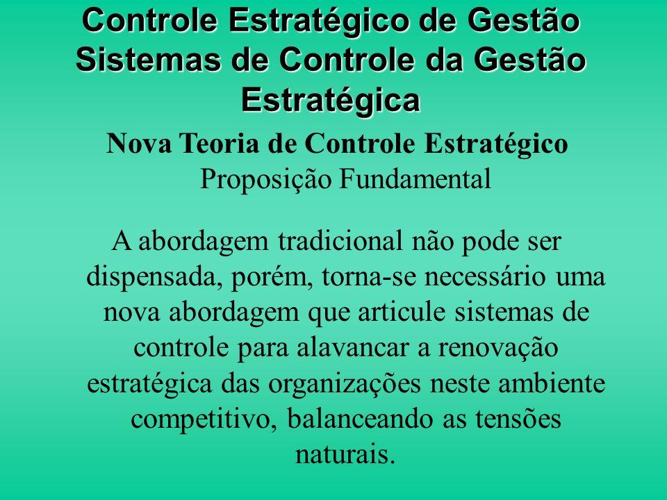 Controle Estratégico de Gestão Sistemas de Controle da Gestão Estratégica Alavancas de controle para orientar a renovação estratégica Robert Simons, L