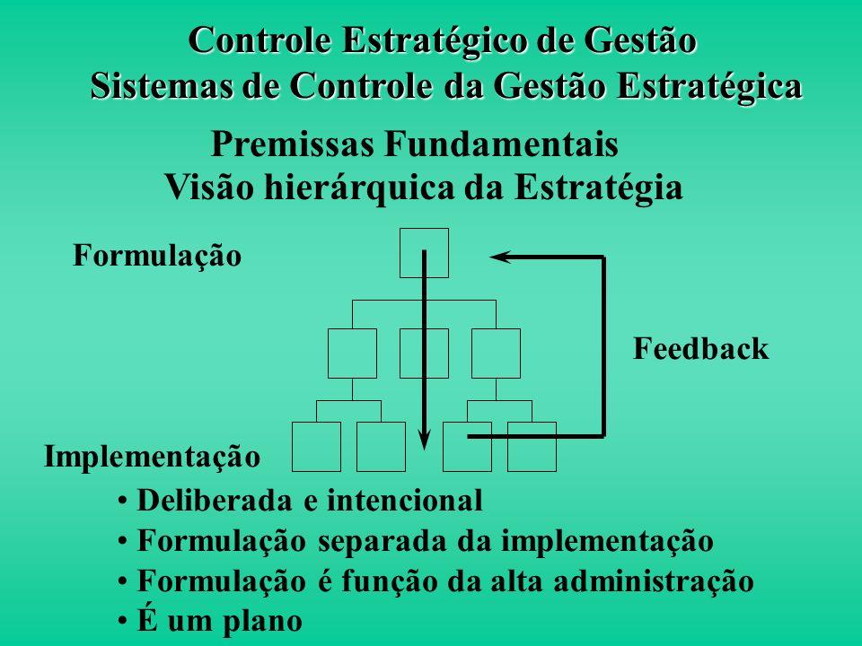 Estratégia puramente deliberada e planejada impede a aprendizagem Estratégia puramente emergente impede o controle APRENDIZAGEM CONTROLE Controle Estr