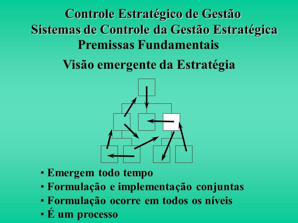 Deliberada e intencional Formulação separada da implementação Formulação é função da alta administração É um plano Visão hierárquica da Estratégia For