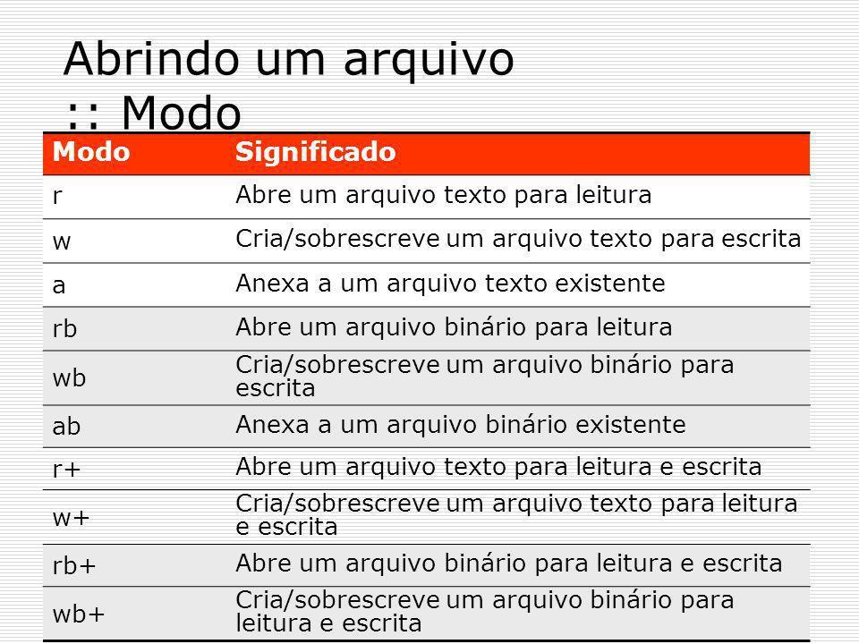 14 Abrindo um arquivo :: Modo ModoSignificado r Abre um arquivo texto para leitura w Cria/sobrescreve um arquivo texto para escrita a Anexa a um arqui