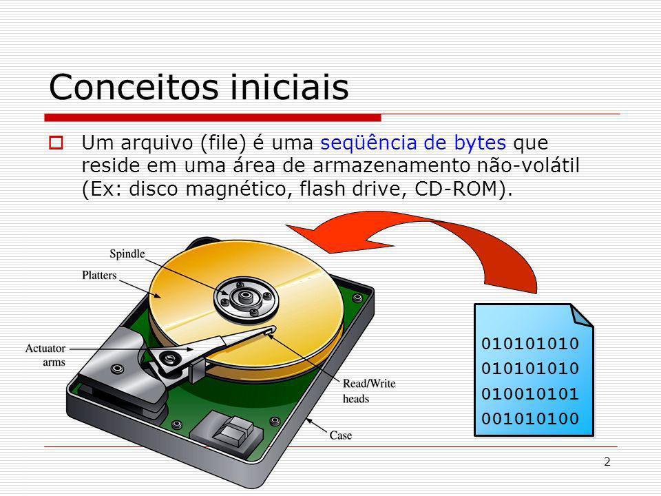 2 Conceitos iniciais Um arquivo (file) é uma seqüência de bytes que reside em uma área de armazenamento não-volátil (Ex: disco magnético, flash drive,