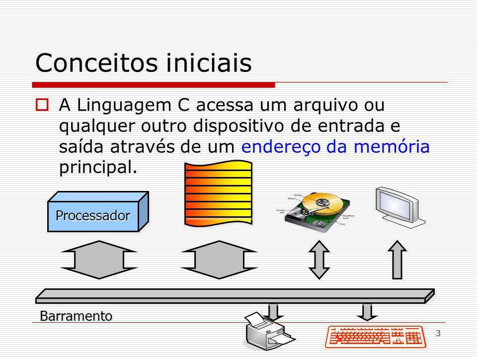 3 Conceitos iniciais A Linguagem C acessa um arquivo ou qualquer outro dispositivo de entrada e saída através de um endereço da memória principal. Pro