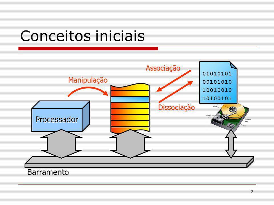 5 Conceitos iniciais ProcessadorProcessador Barramento 01010101 00101010 10010010 10100101 Associação Manipulação Dissociação