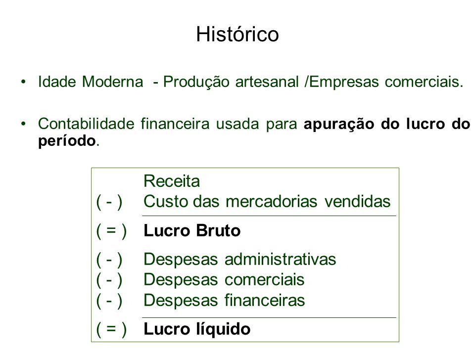 Histórico Receita ( - )Custo das mercadorias vendidas ( = )Lucro Bruto ( - ) Despesas administrativas ( - )Despesas comerciais ( - ) Despesas financei