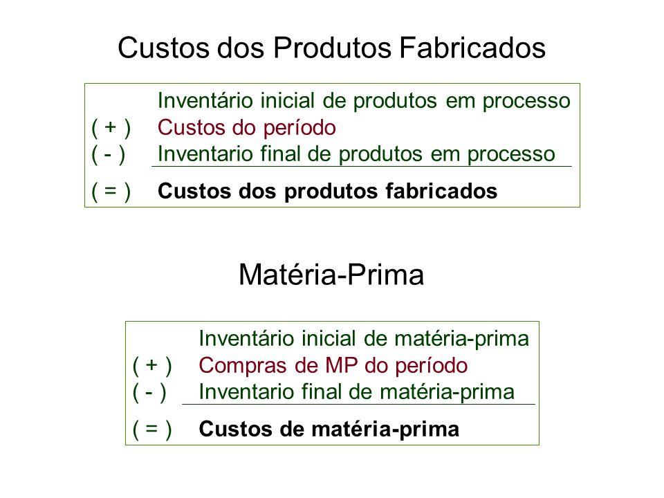 Custos dos Produtos Fabricados Inventário inicial de produtos em processo ( + )Custos do período ( - )Inventario final de produtos em processo ( = )Cu