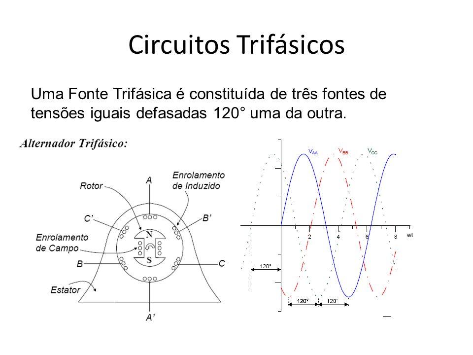 Circuitos Trifásicos Uma Fonte Trifásica é constituída de três fontes de tensões iguais defasadas 120° uma da outra.