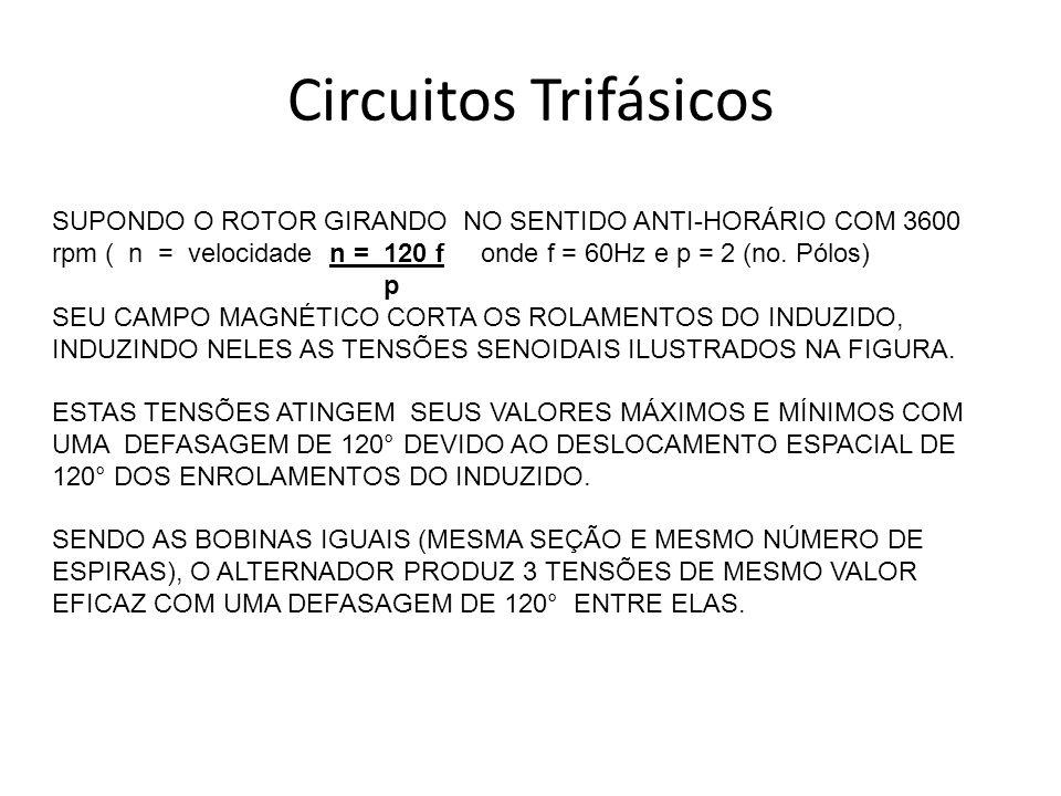 Circuitos Trifásicos SUPONDO O ROTOR GIRANDO NO SENTIDO ANTI-HORÁRIO COM 3600 rpm ( n = velocidade n = 120 f onde f = 60Hz e p = 2 (no. Pólos) p SEU C