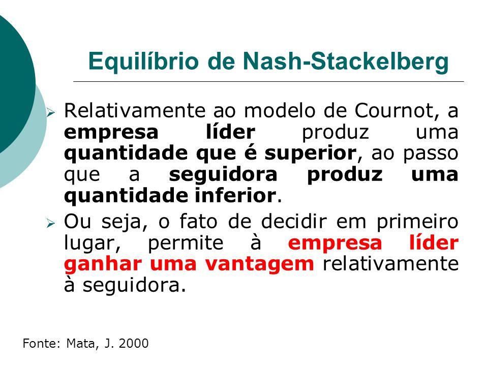 Equilíbrio de Nash-Stackelberg Relativamente ao modelo de Cournot, a empresa líder produz uma quantidade que é superior, ao passo que a seguidora produz uma quantidade inferior.
