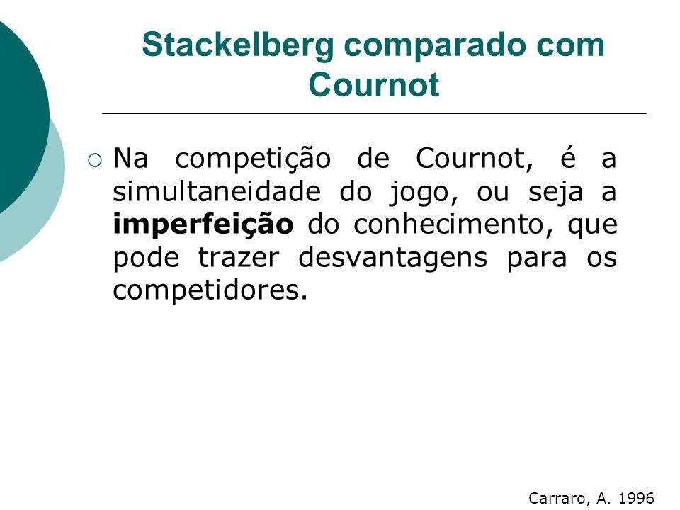Stackelberg comparado com Cournot Na competição de Cournot, é a simultaneidade do jogo, ou seja a imperfeição do conhecimento, que pode trazer desvantagens para os competidores.