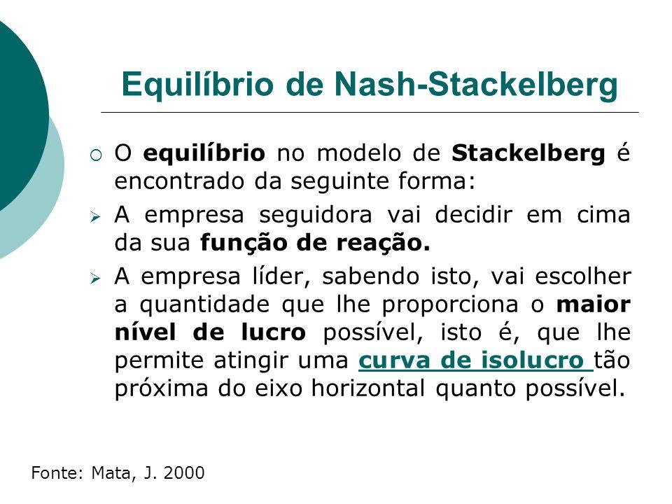 Equilíbrio de Nash-Stackelberg O equilíbrio no modelo de Stackelberg é encontrado da seguinte forma: A empresa seguidora vai decidir em cima da sua função de reação.