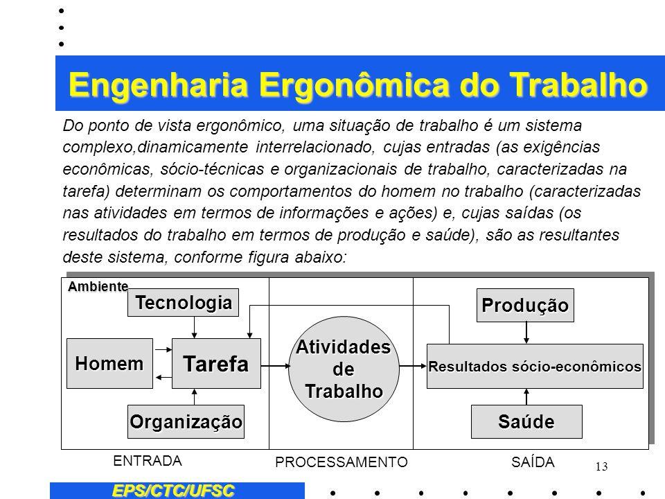12 Engenharia Ergonômica do Trabalho EPS/CTC/UFSC 1.2 - A situação de trabalho 2 Campo no qual a atividade de trabalho é exercida. 2 Segundo WISNER (1