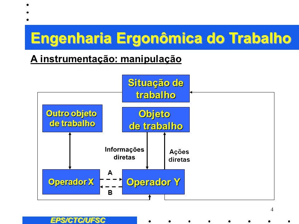 3 EPS/CTC/UFSC A instrumentação: manipulação 2 Esta fase se caracteriza pelo desenvolvimento de ferramentas fabricadas pelo homem para lhe servir de m