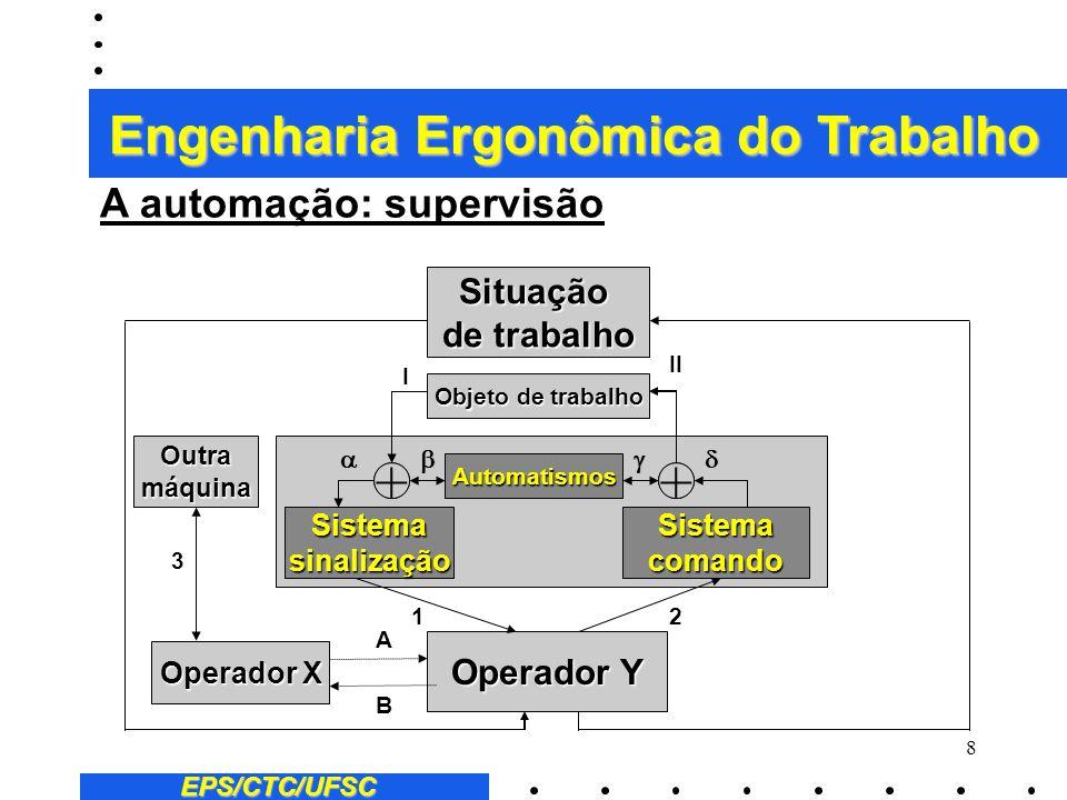 7 EPS/CTC/UFSC A automação: supervisão 2 Esta fase se caracteriza pela introdução maciça da micro- eletrônica nos dispositivos técnicos de produção. 2