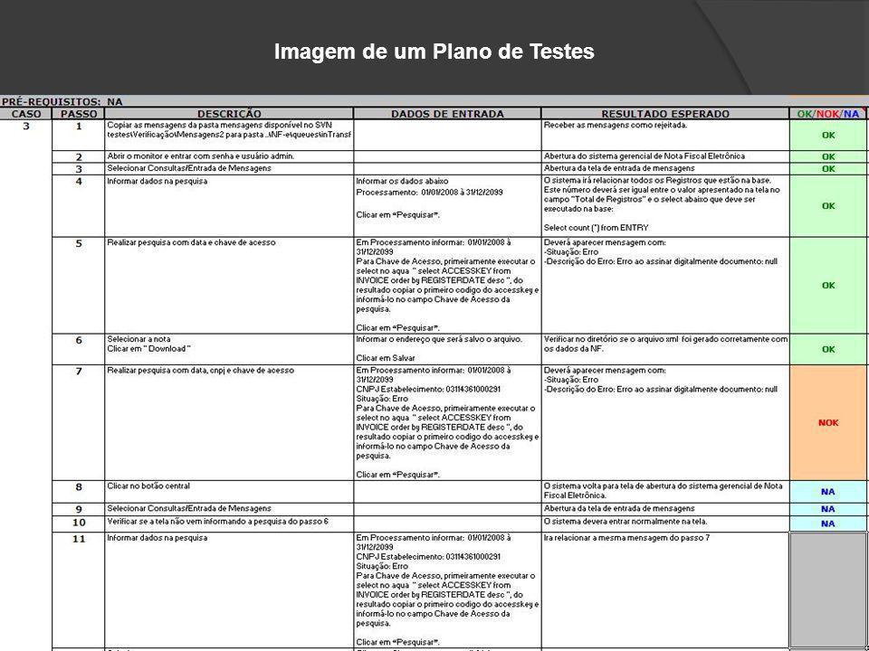 Imagem de um Plano de Testes