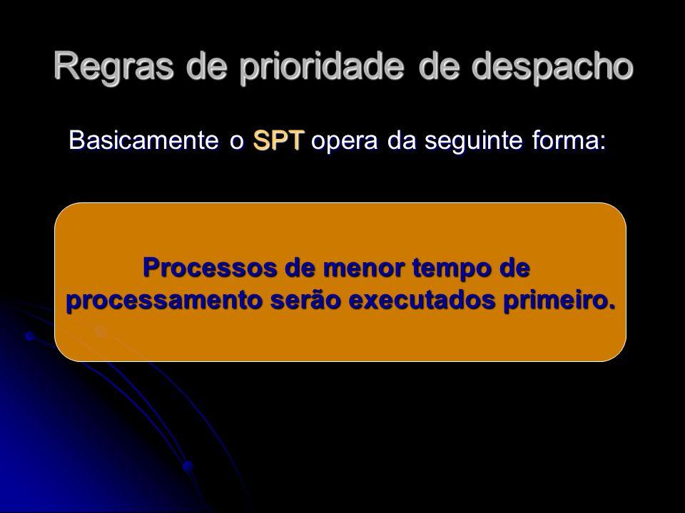 Regras de prioridade de despacho Basicamente o SPT opera da seguinte forma: Processos de menor tempo de processamento serão executados primeiro.