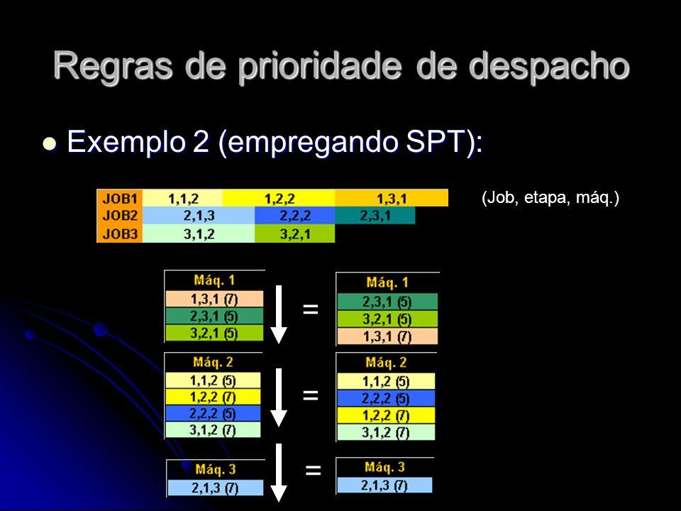 Regras de prioridade de despacho Exemplo 2 (empregando SPT): Exemplo 2 (empregando SPT): (Job, etapa, máq.) = = =