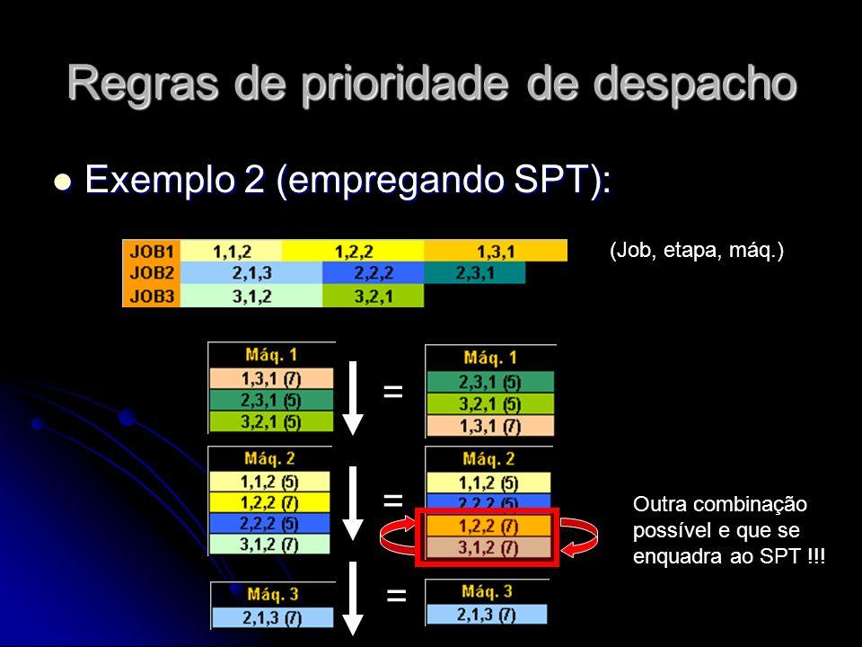 Regras de prioridade de despacho Exemplo 2 (empregando SPT): Exemplo 2 (empregando SPT): (Job, etapa, máq.) = = = Outra combinação possível e que se e