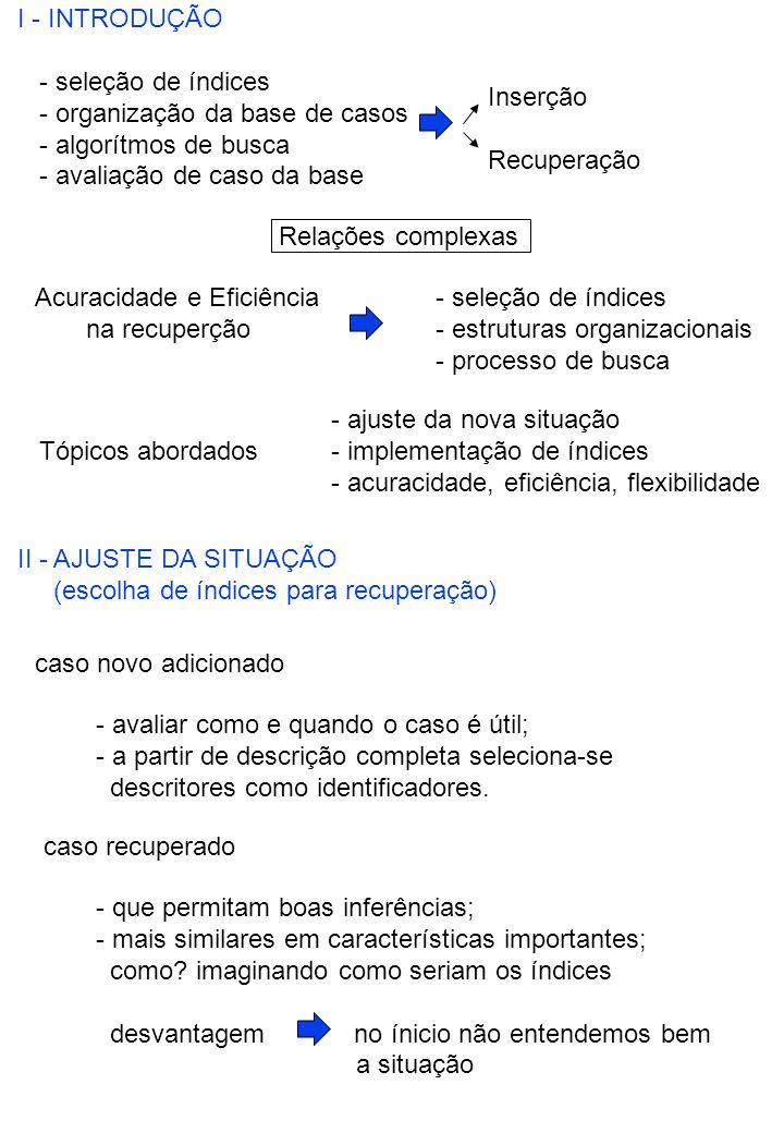 I - INTRODUÇÃO - seleção de índices - organização da base de casos - algorítmos de busca - avaliação de caso da base Inserção Recuperação Relações complexas Acuracidade e Eficiência na recuperção - seleção de índices - estruturas organizacionais - processo de busca - ajuste da nova situação Tópicos abordados- implementação de índices - acuracidade, eficiência, flexibilidade II - AJUSTE DA SITUAÇÃO (escolha de índices para recuperação) caso novo adicionado - avaliar como e quando o caso é útil; - a partir de descrição completa seleciona-se descritores como identificadores.
