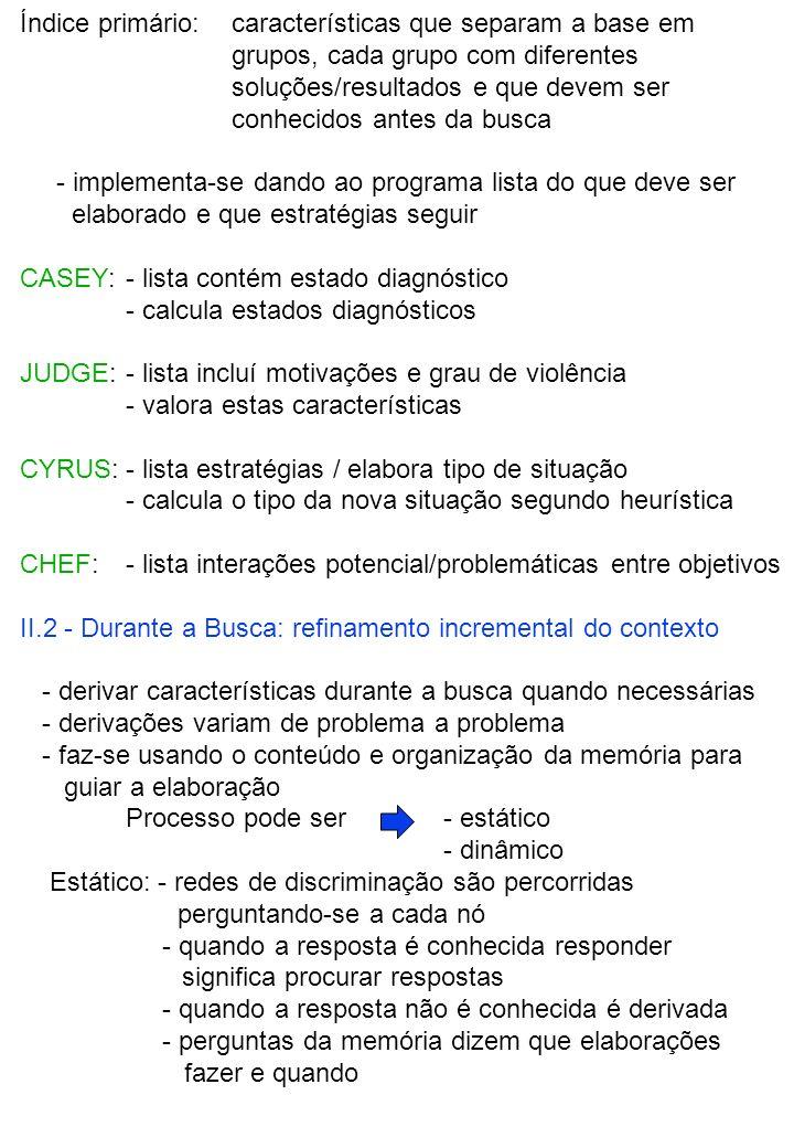 Índice primário: características que separam a base em grupos, cada grupo com diferentes soluções/resultados e que devem ser conhecidos antes da busca - implementa-se dando ao programa lista do que deve ser elaborado e que estratégias seguir CASEY:- lista contém estado diagnóstico - calcula estados diagnósticos JUDGE:- lista incluí motivações e grau de violência - valora estas características CYRUS:- lista estratégias / elabora tipo de situação - calcula o tipo da nova situação segundo heurística CHEF:- lista interações potencial/problemáticas entre objetivos II.2 - Durante a Busca: refinamento incremental do contexto - derivar características durante a busca quando necessárias - derivações variam de problema a problema - faz-se usando o conteúdo e organização da memória para guiar a elaboração Processo pode ser- estático-estático - dinâmico Estático: - redes de discriminação são percorridas perguntando-se a cada nó - quando a resposta é conhecida responder significa procurar respostas - quando a resposta não é conhecida é derivada - perguntas da memória dizem que elaborações fazer e quando
