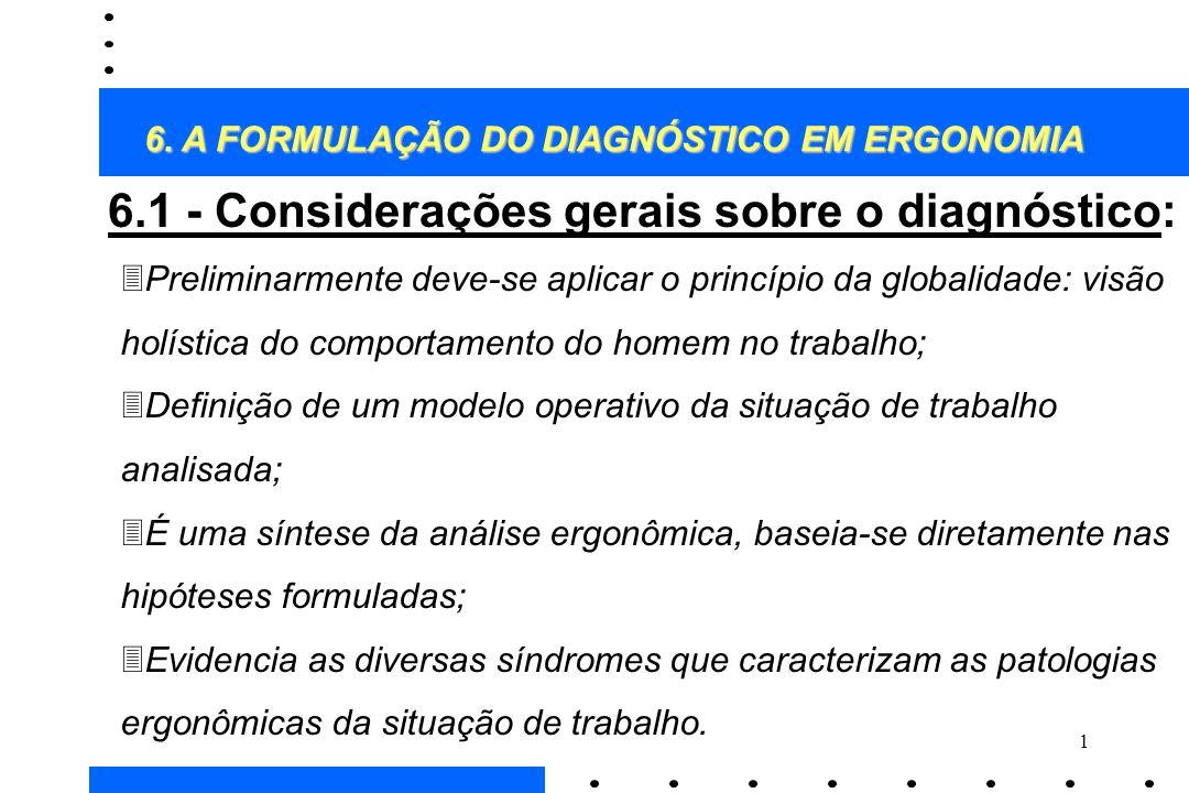 1 3Preliminarmente deve-se aplicar o princípio da globalidade: visão holística do comportamento do homem no trabalho; 3Definição de um modelo operativ