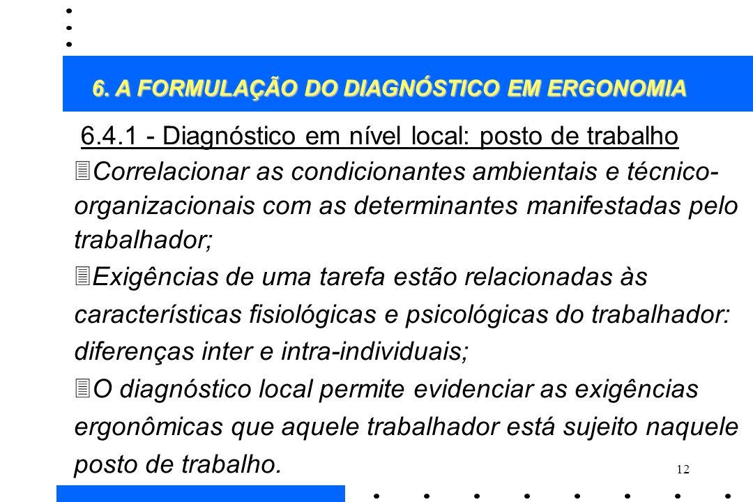 12 6.4.1 - Diagnóstico em nível local: posto de trabalho 3Correlacionar as condicionantes ambientais e técnico- organizacionais com as determinantes m