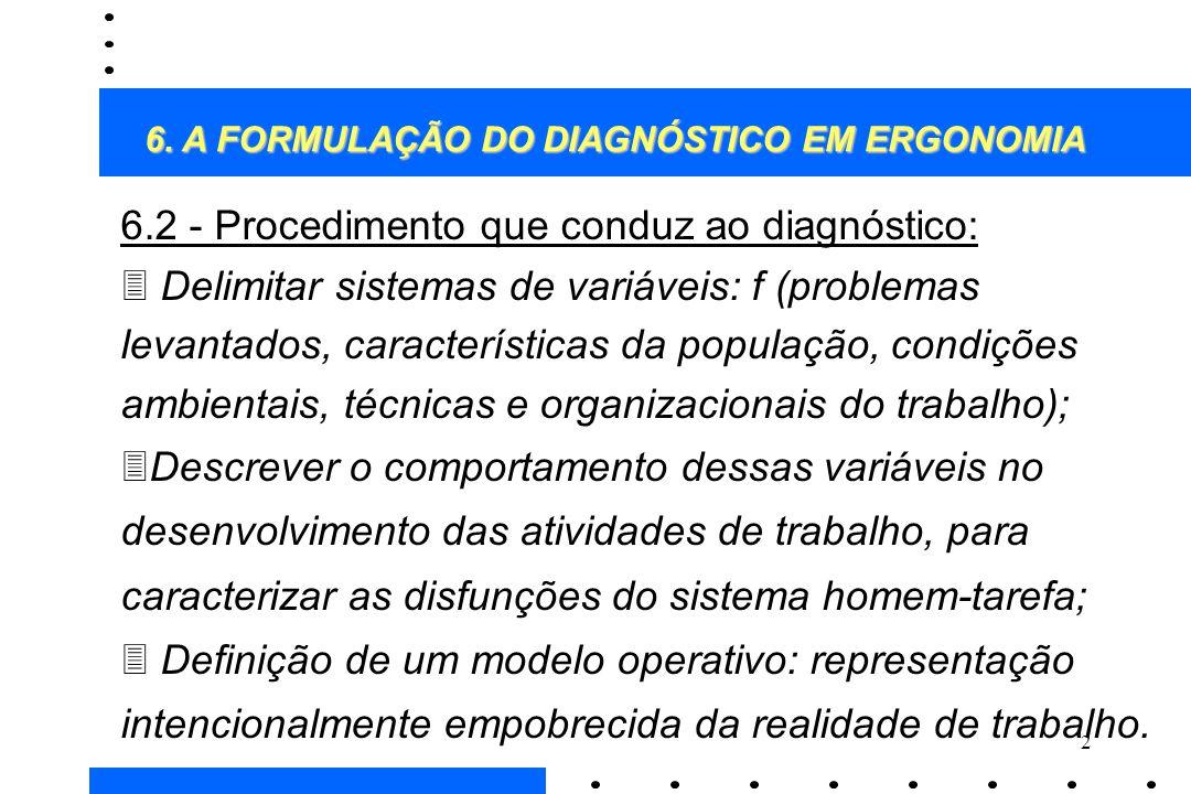3 6.3 - Identificação das síndromes ergonômicas: ERROS HUMANOS: 3Desvio em relação a uma norma pré-estabelecida: discordância do comportamento humano em relação às ordens ou instruções recebidas; 3Quando não existem ordens ou instruções, o erro é estimado a partir dos resultados alcançados; 3O erro pode ocorrer em diferentes níveis: individual, coletivo e no conjunto do sistema homem-tarefa; 3Diferença entre erro X falha (ou fracasso).