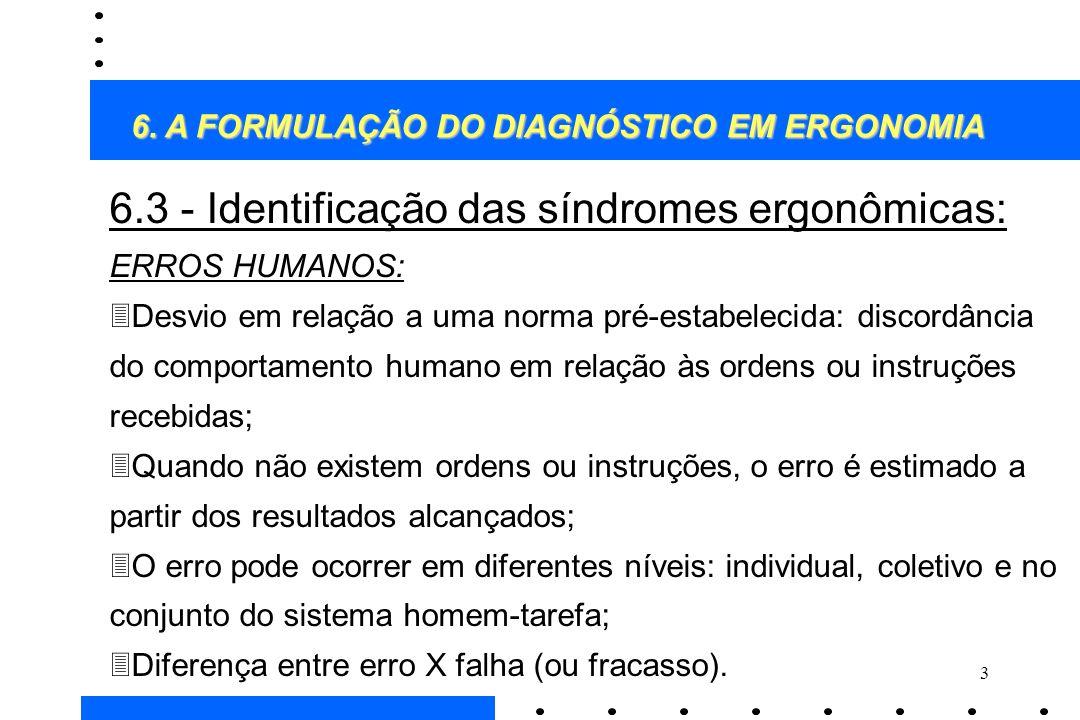 3 6.3 - Identificação das síndromes ergonômicas: ERROS HUMANOS: 3Desvio em relação a uma norma pré-estabelecida: discordância do comportamento humano