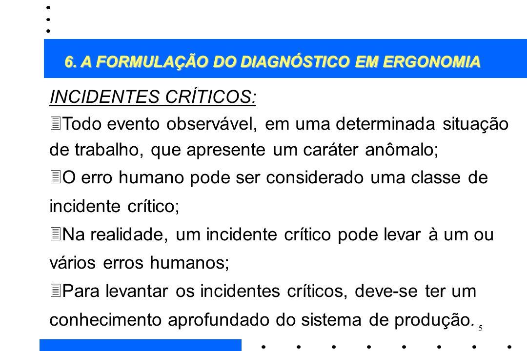 5 INCIDENTES CRÍTICOS: 3Todo evento observável, em uma determinada situação de trabalho, que apresente um caráter anômalo; 3O erro humano pode ser con