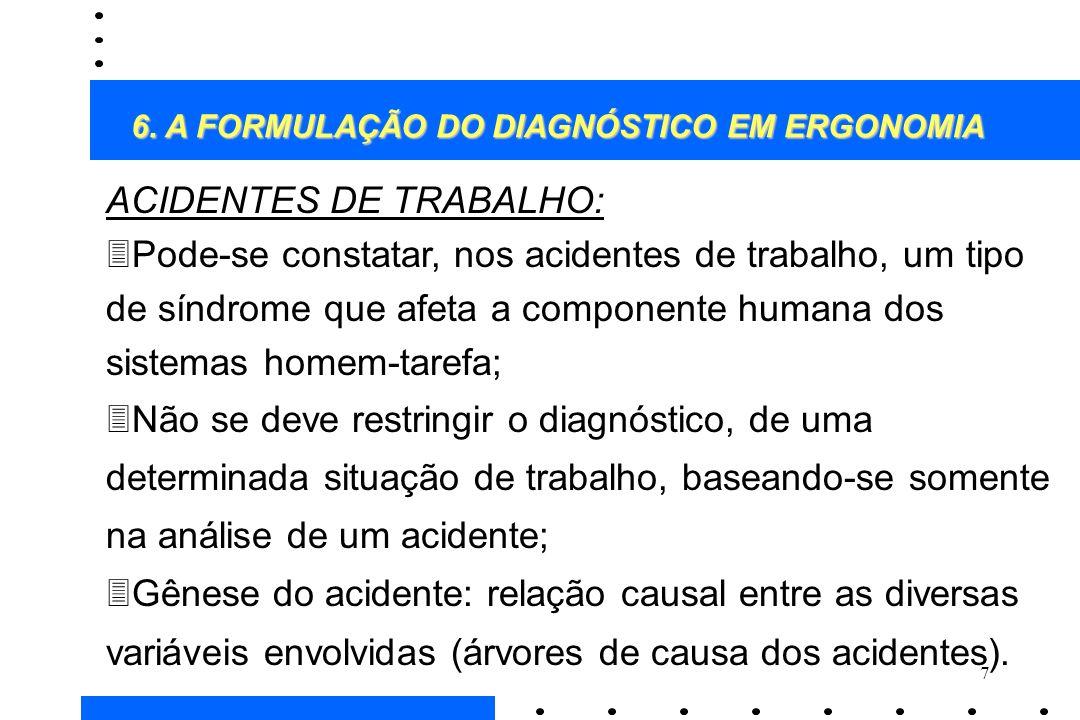 7 ACIDENTES DE TRABALHO: 3Pode-se constatar, nos acidentes de trabalho, um tipo de síndrome que afeta a componente humana dos sistemas homem-tarefa; 3