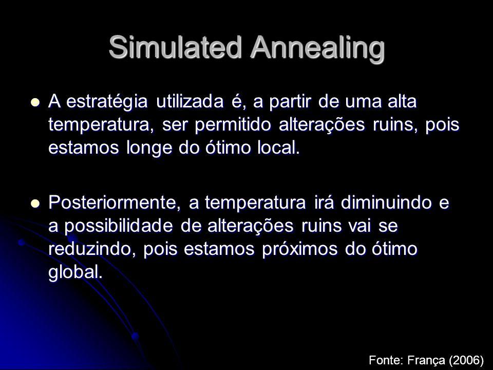 Simulated Annealing A estratégia utilizada é, a partir de uma alta temperatura, ser permitido alterações ruins, pois estamos longe do ótimo local. A e