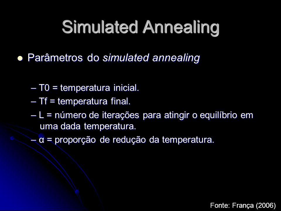 Simulated Annealing Parâmetros do simulated annealing Parâmetros do simulated annealing – T0 = temperatura inicial. – Tf = temperatura final. – L = nú