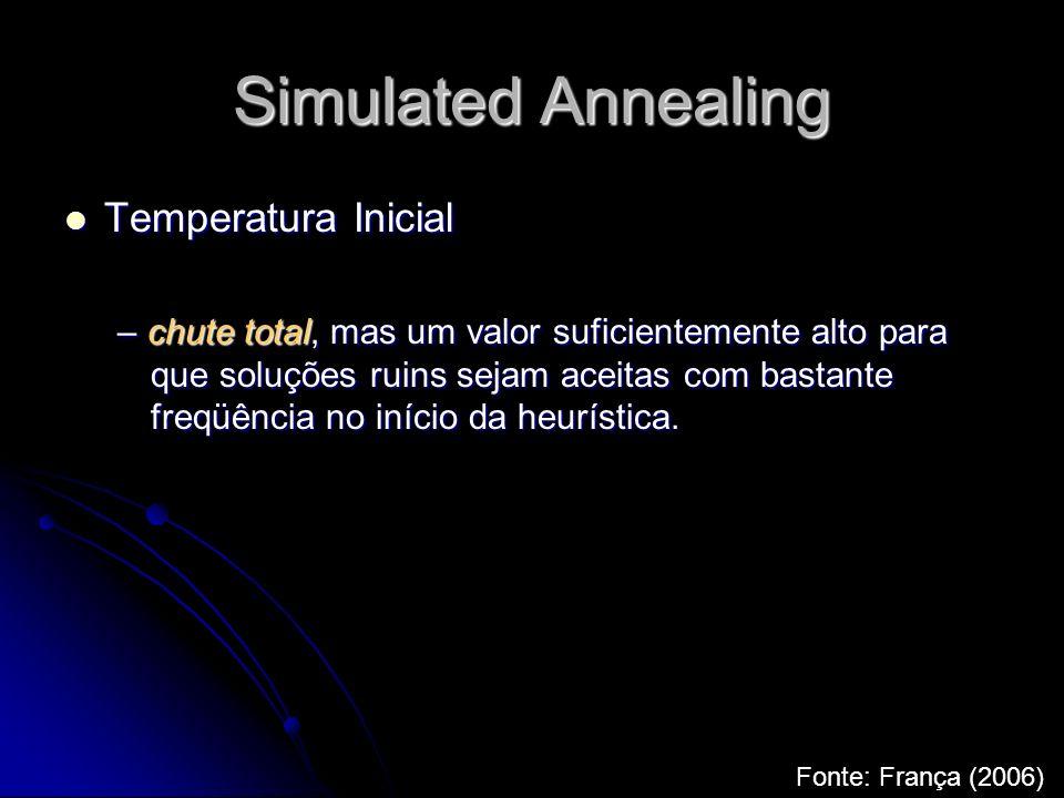 Simulated Annealing Temperatura Inicial Temperatura Inicial – chute total, mas um valor suficientemente alto para que soluções ruins sejam aceitas com
