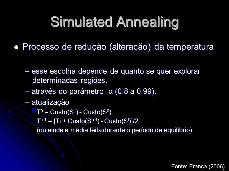 Simulated Annealing Processo de redução (alteração) da temperatura Processo de redução (alteração) da temperatura – esse escolha depende de quanto se