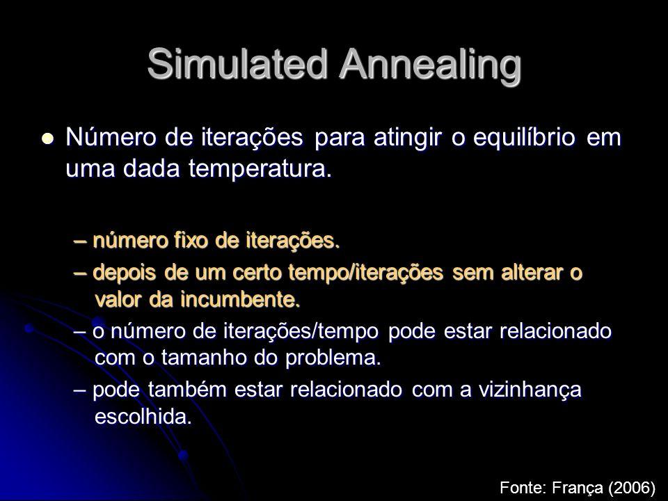 Simulated Annealing Número de iterações para atingir o equilíbrio em uma dada temperatura. Número de iterações para atingir o equilíbrio em uma dada t