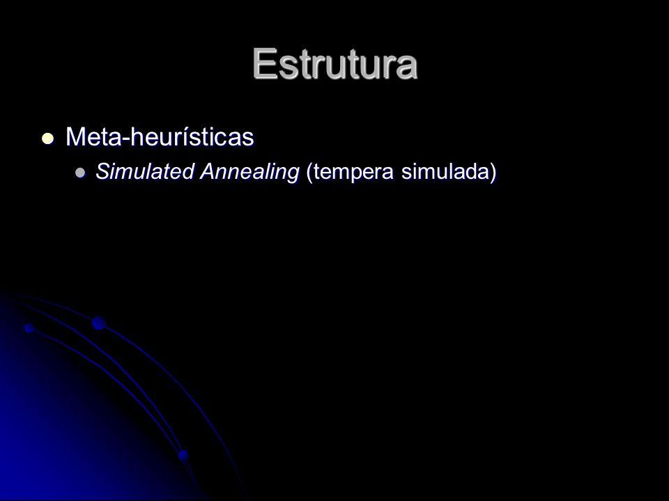 Estrutura Meta-heurísticas Meta-heurísticas Simulated Annealing (tempera simulada) Simulated Annealing (tempera simulada)