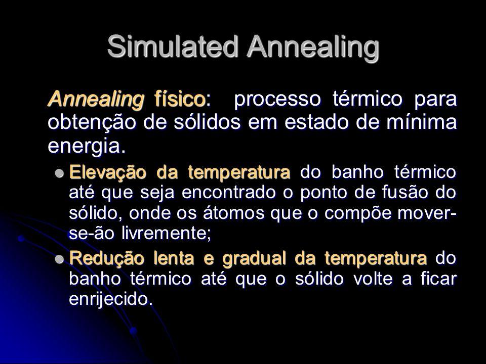 Simulated Annealing Annealing físico: processo térmico para obtenção de sólidos em estado de mínima energia. Annealing físico: processo térmico para o