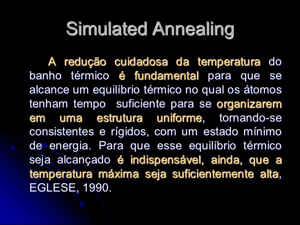 Simulated Annealing A redução cuidadosa da temperatura do banho térmico é fundamental para que se alcance um equilíbrio térmico no qual os átomos tenh