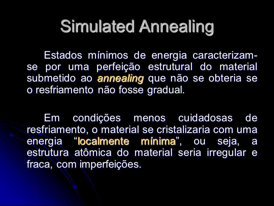 Simulated Annealing Estados mínimos de energia caracterizam- se por uma perfeição estrutural do material submetido ao annealing que não se obteria se