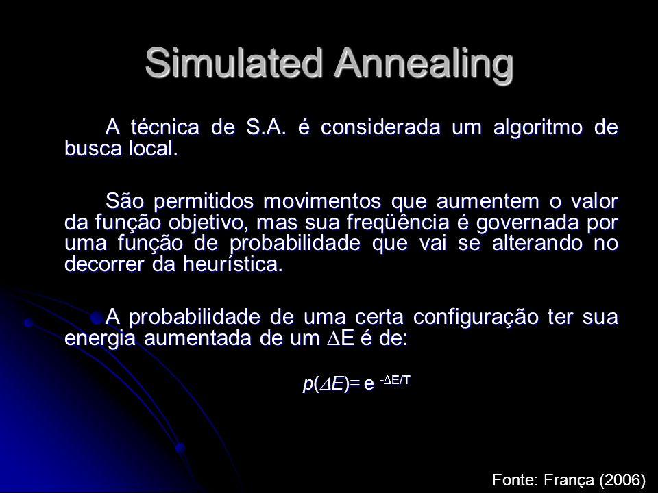 Simulated Annealing A técnica de S.A. é considerada um algoritmo de busca local. A técnica de S.A. é considerada um algoritmo de busca local. São perm
